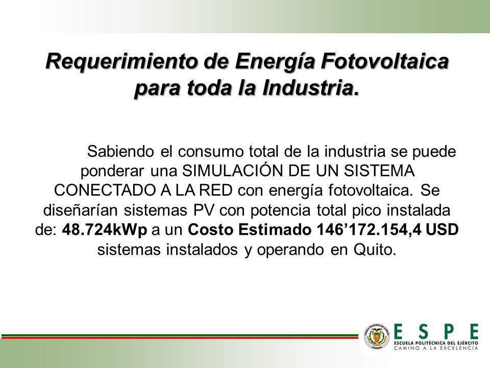 Requerimiento de Energía Fotovoltaica para toda la Industria.