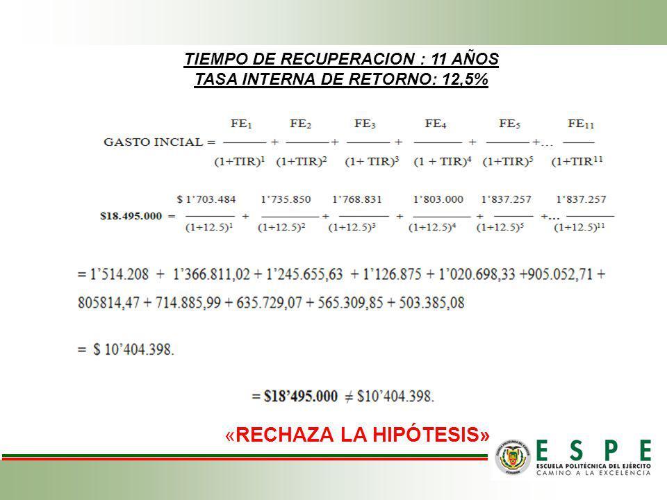 TIEMPO DE RECUPERACION : 11 AÑOS TASA INTERNA DE RETORNO: 12,5%