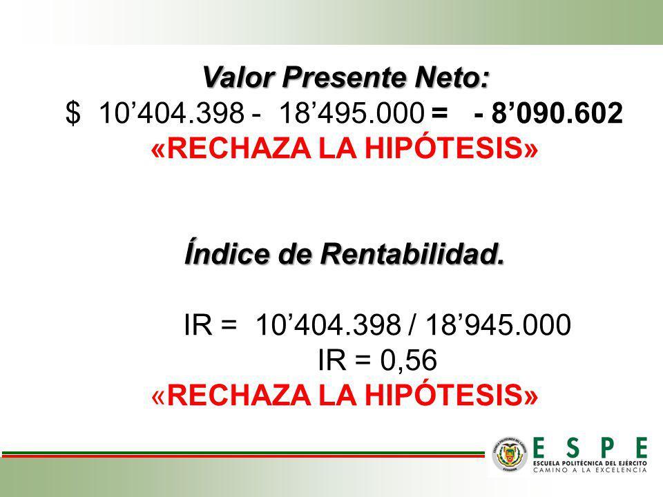 Valor Presente Neto: $ 10'404. 398 - 18'495. 000 = - 8'090