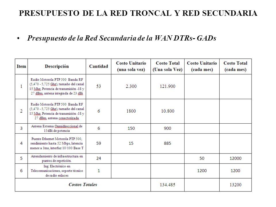 PRESUPUESTO DE LA RED TRONCAL Y RED SECUNDARIA