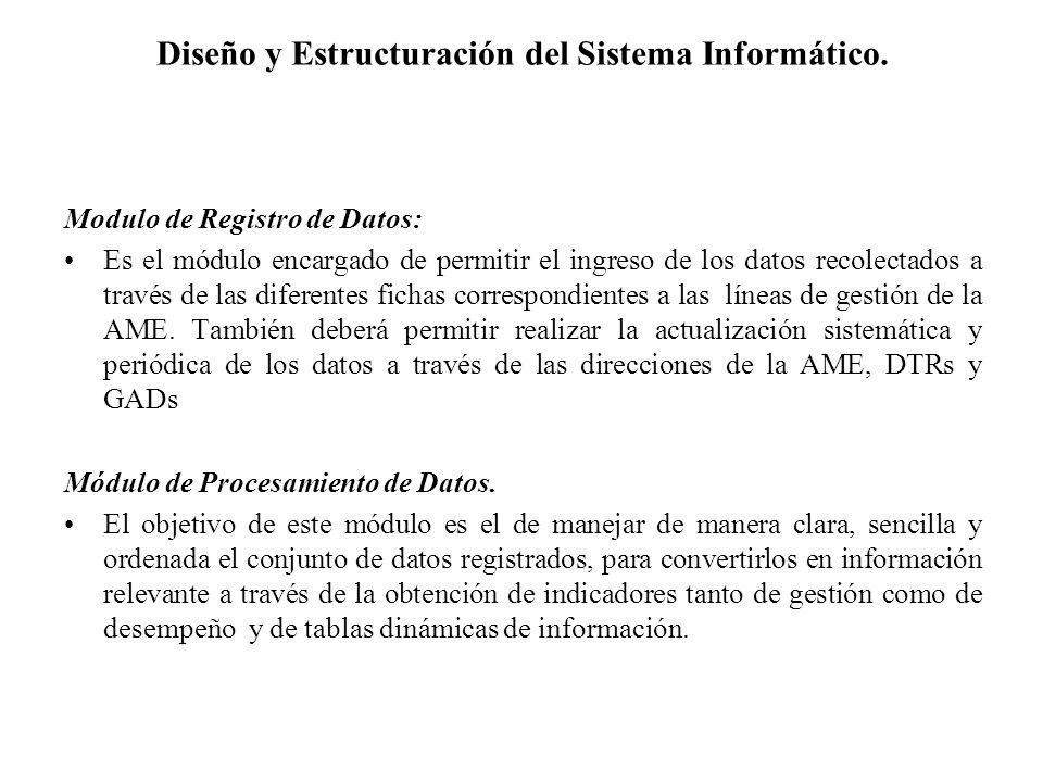 Diseño y Estructuración del Sistema Informático.