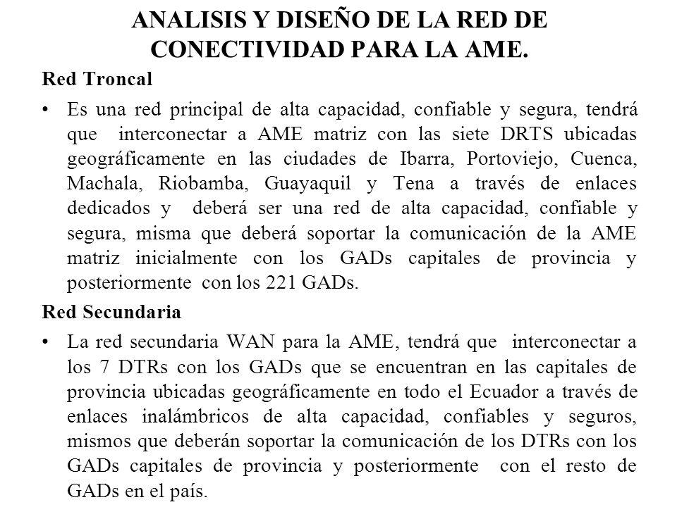 ANALISIS Y DISEÑO DE LA RED DE CONECTIVIDAD PARA LA AME.