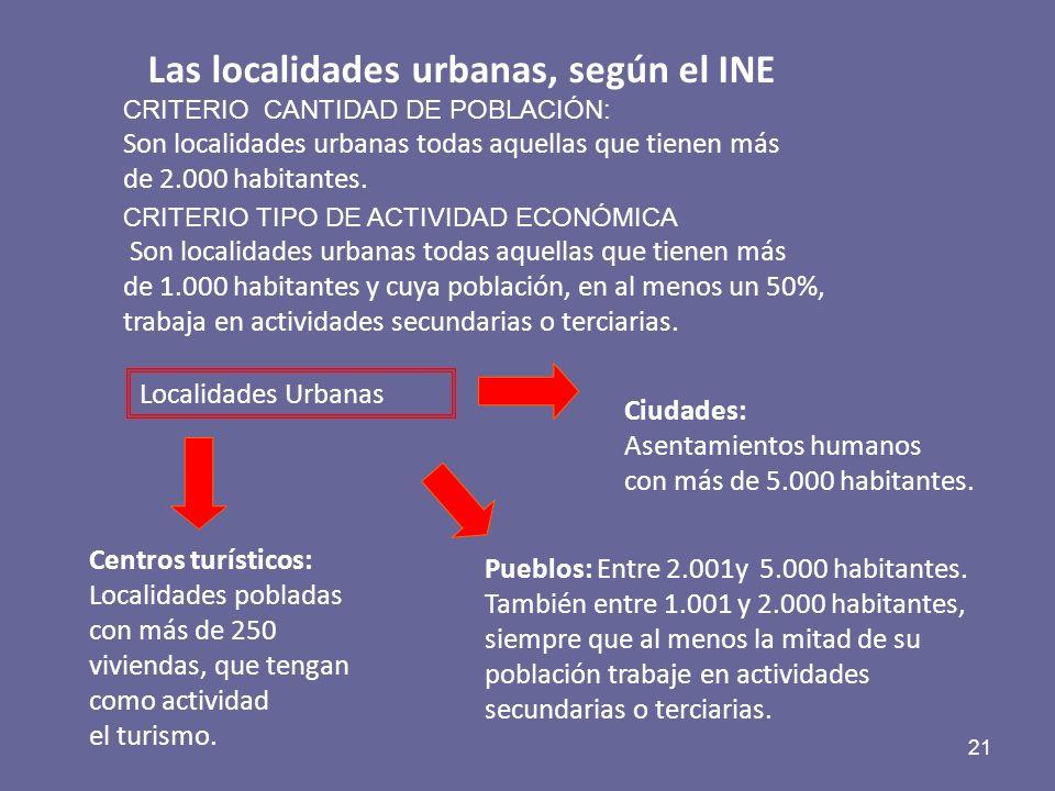 Las localidades urbanas, según el INE