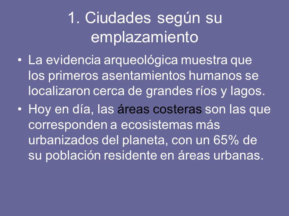 1. Ciudades según su emplazamiento