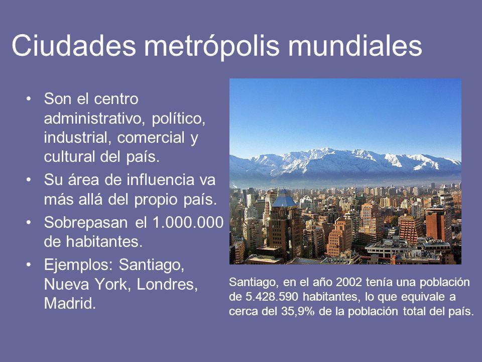 Ciudades metrópolis mundiales
