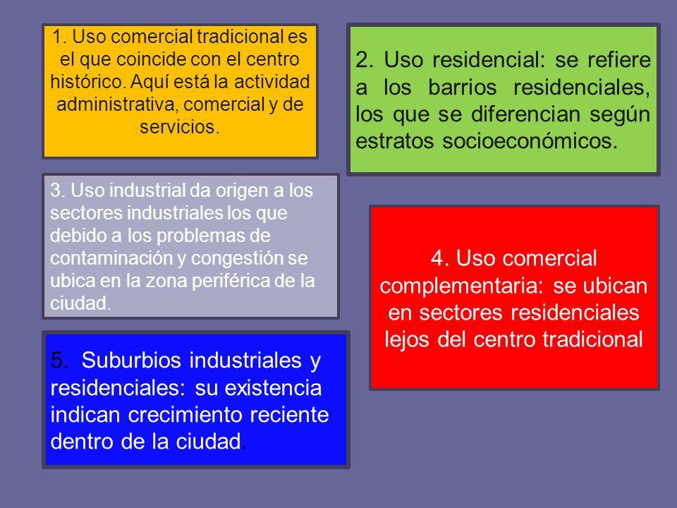 1. Uso comercial tradicional es el que coincide con el centro histórico. Aquí está la actividad administrativa, comercial y de servicios.