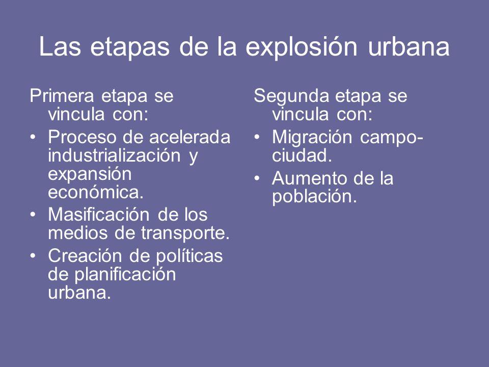 Las etapas de la explosión urbana