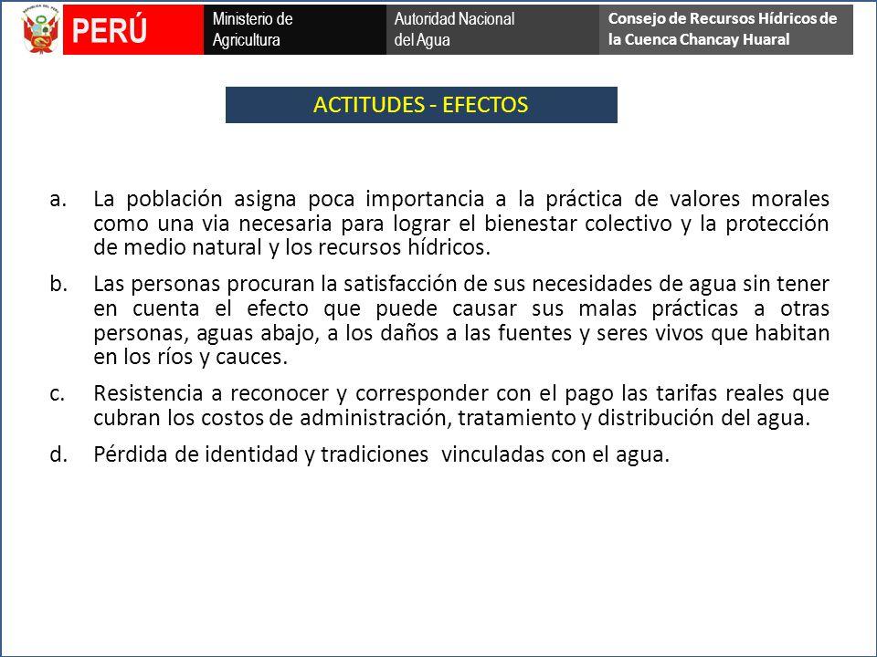 PERÚ ACTITUDES - EFECTOS