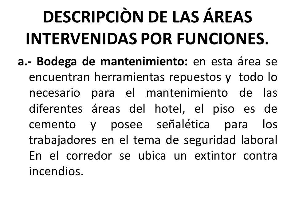 DESCRIPCIÒN DE LAS ÁREAS INTERVENIDAS POR FUNCIONES.
