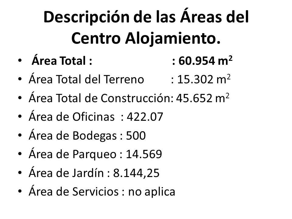 Descripción de las Áreas del Centro Alojamiento.