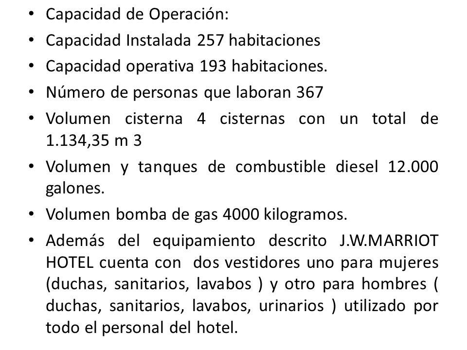 Capacidad de Operación: