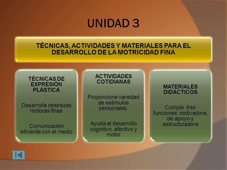 UNIDAD 3 TÉCNICAS, ACTIVIDADES Y MATERIALES PARA EL DESARROLLO DE LA MOTRICIDAD FINA. TÉCNICAS DE EXPRESIÓN PLÁSTICA.