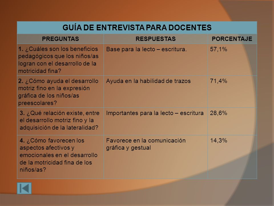 GUÍA DE ENTREVISTA PARA DOCENTES
