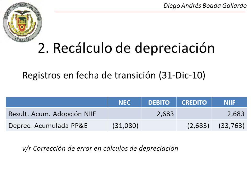 2. Recálculo de depreciación