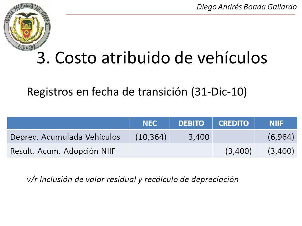 3. Costo atribuido de vehículos