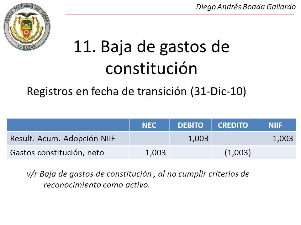 11. Baja de gastos de constitución