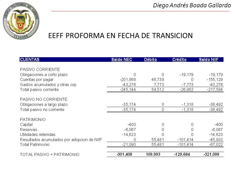 EEFF PROFORMA EN FECHA DE TRANSICION