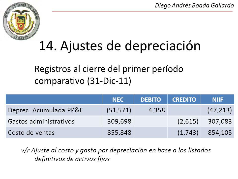 14. Ajustes de depreciación
