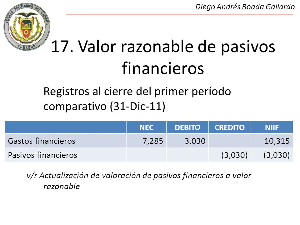 17. Valor razonable de pasivos financieros