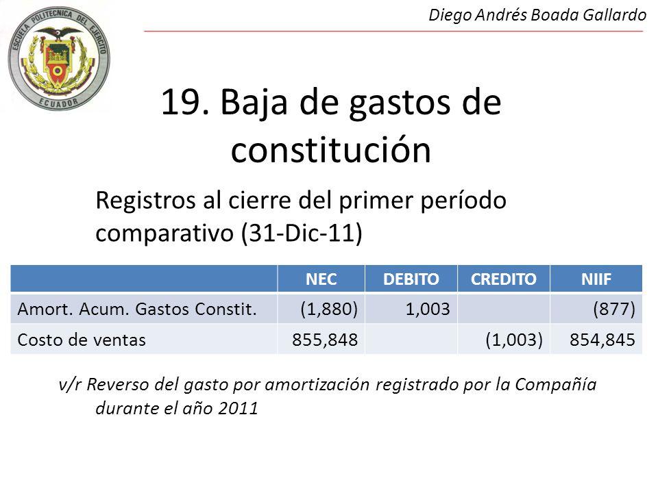 19. Baja de gastos de constitución