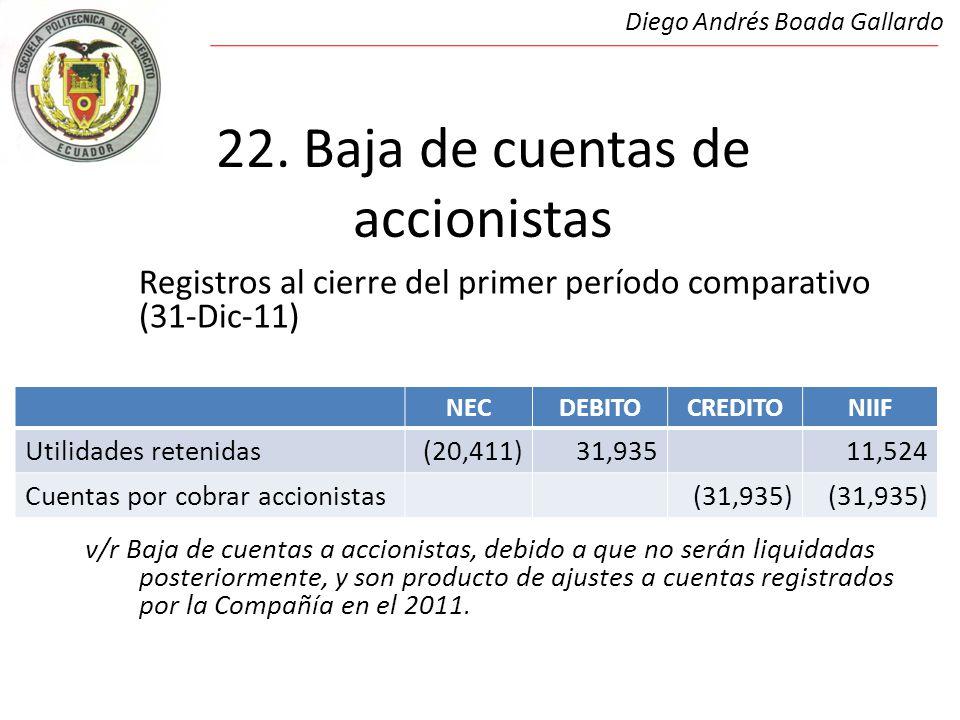 22. Baja de cuentas de accionistas