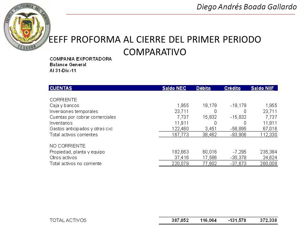 EEFF PROFORMA AL CIERRE DEL PRIMER PERIODO COMPARATIVO
