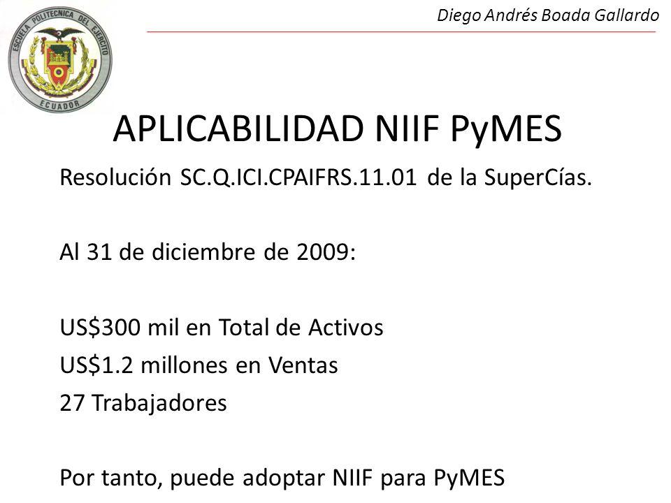APLICABILIDAD NIIF PyMES
