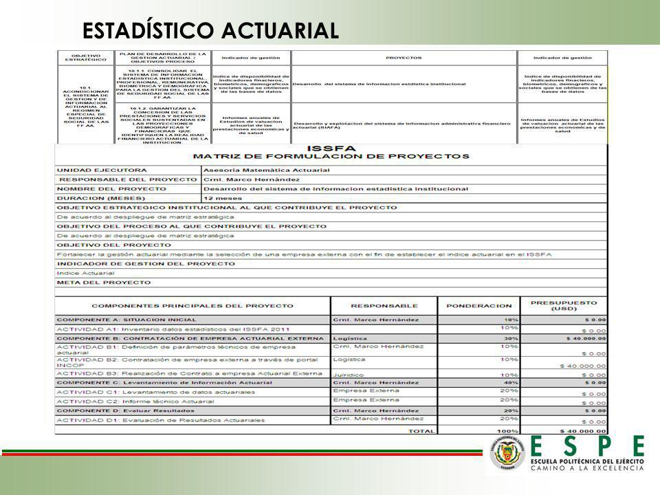 ESTADÍSTICO ACTUARIAL