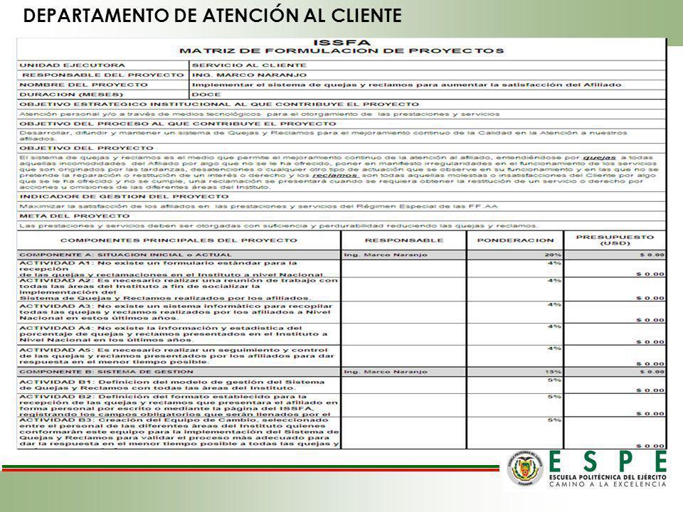 DEPARTAMENTO DE ATENCIÓN AL CLIENTE