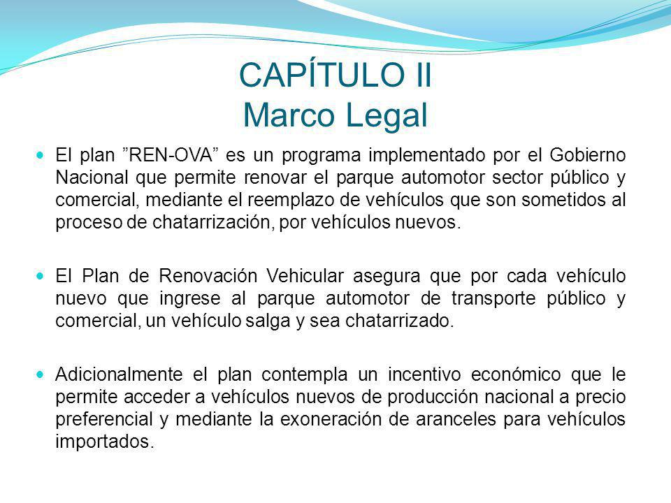 CAPÍTULO II Marco Legal
