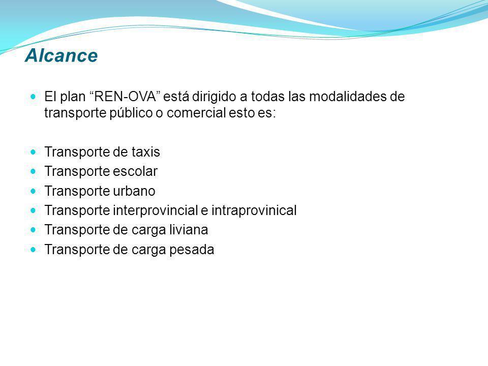 Alcance El plan REN-OVA está dirigido a todas las modalidades de transporte público o comercial esto es: