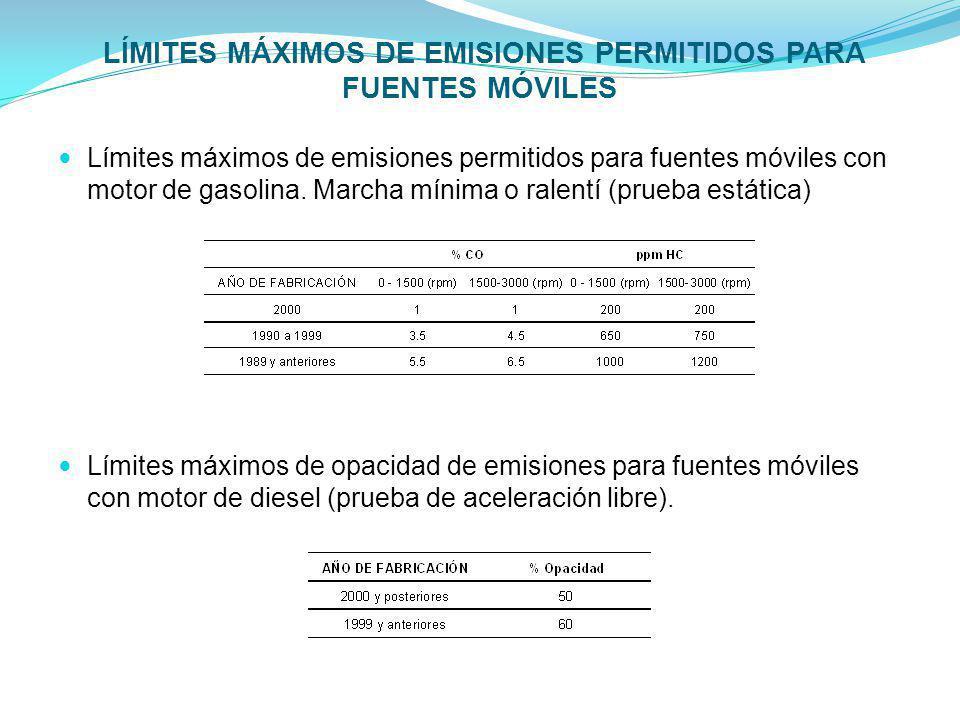 LÍMITES MÁXIMOS DE EMISIONES PERMITIDOS PARA FUENTES MÓVILES