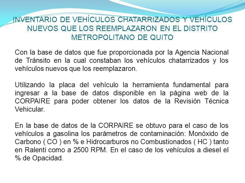 INVENTARIO DE VEHÍCULOS CHATARRIZADOS Y VEHÍCULOS NUEVOS QUE LOS REEMPLAZARON EN EL DISTRITO METROPOLITANO DE QUITO