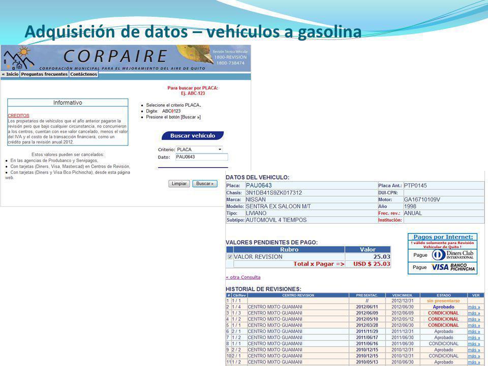 Adquisición de datos – vehículos a gasolina