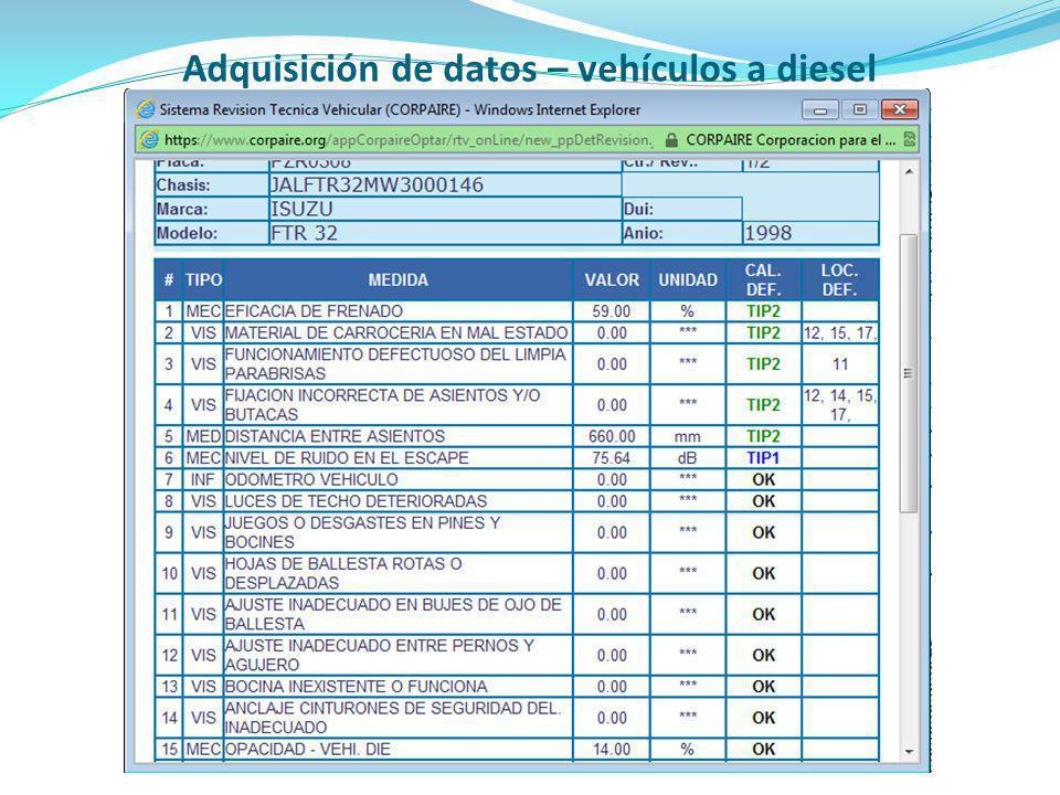 Adquisición de datos – vehículos a diesel