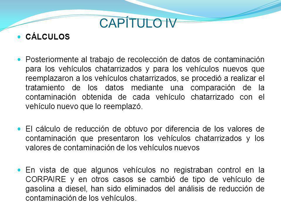 CAPÍTULO IV CÁLCULOS.