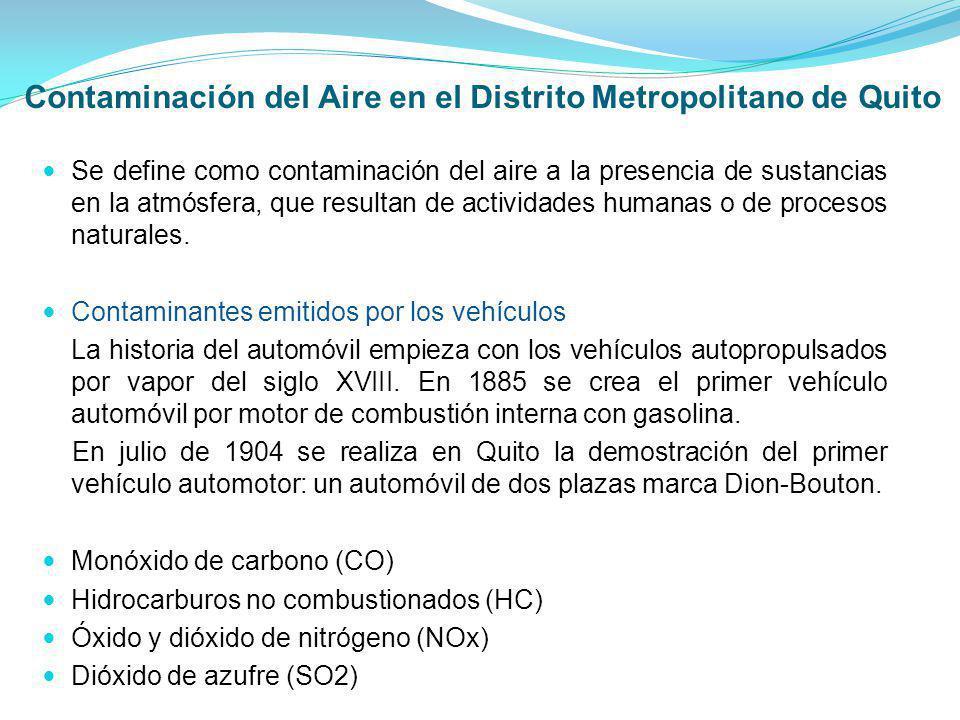 Contaminación del Aire en el Distrito Metropolitano de Quito