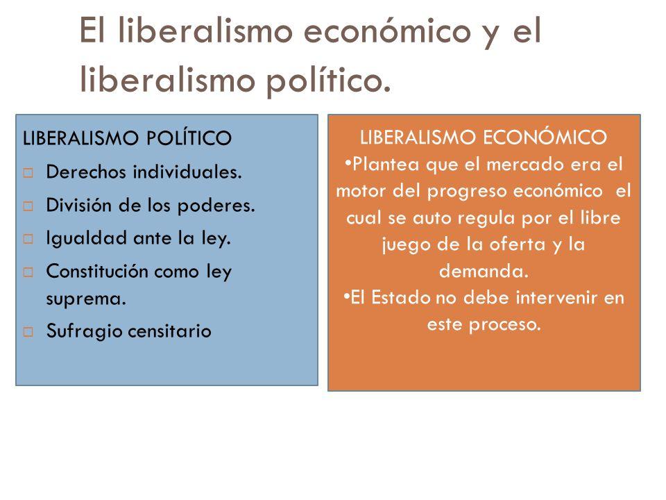 El liberalismo económico y el liberalismo político.