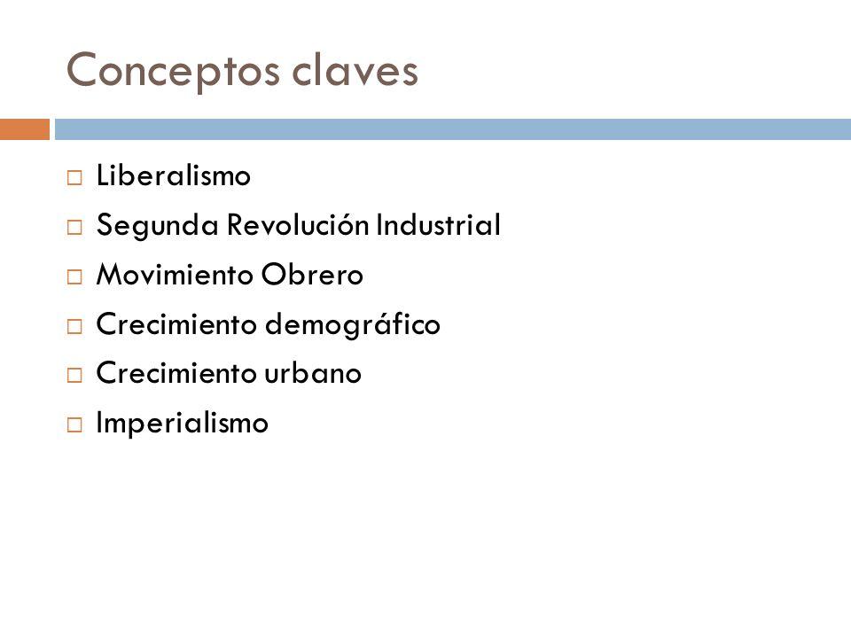 Conceptos claves Liberalismo Segunda Revolución Industrial