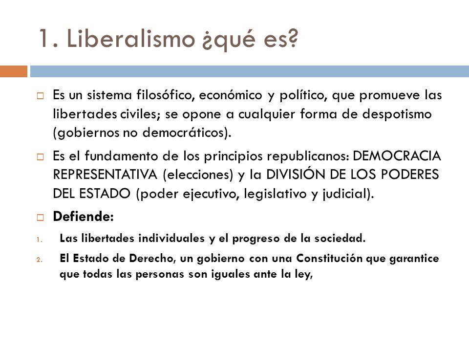 1. Liberalismo ¿qué es