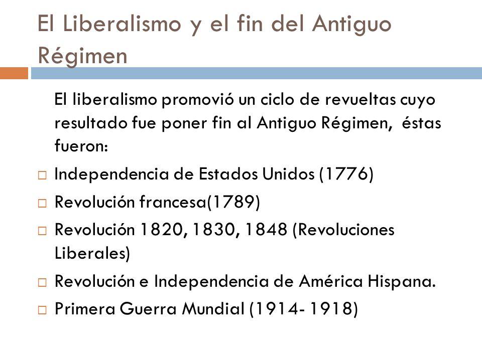 El Liberalismo y el fin del Antiguo Régimen