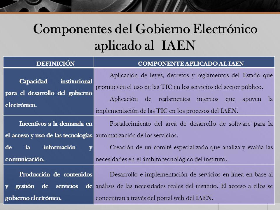 Componentes del Gobierno Electrónico aplicado al IAEN