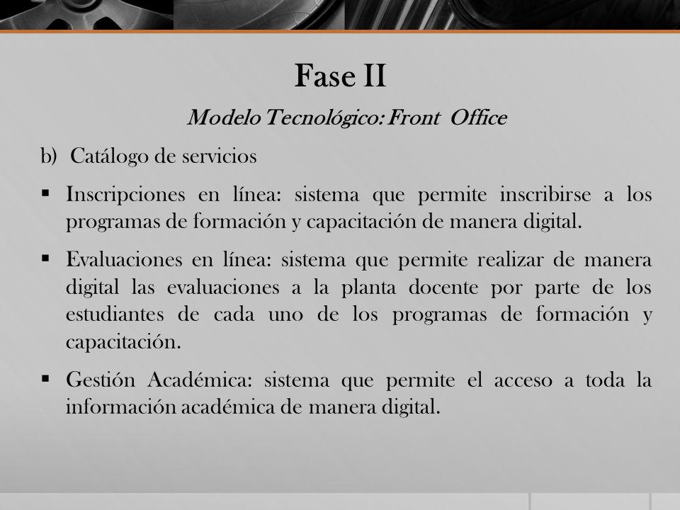 Modelo Tecnológico: Front Office