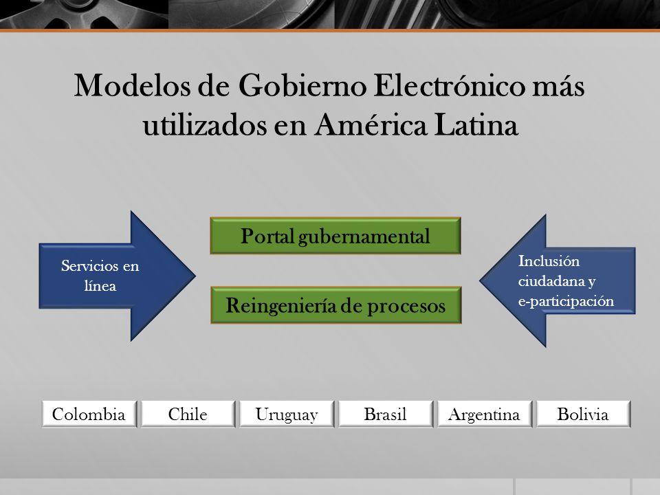 Modelos de Gobierno Electrónico más utilizados en América Latina
