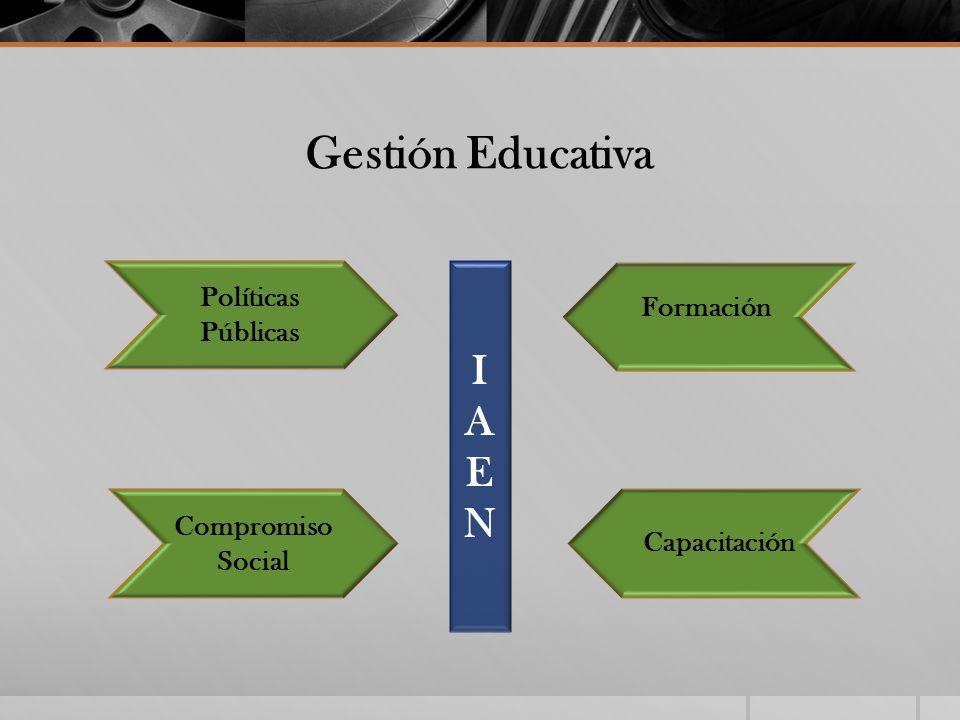 Gestión Educativa IAEN Políticas Públicas Formación Compromiso Social