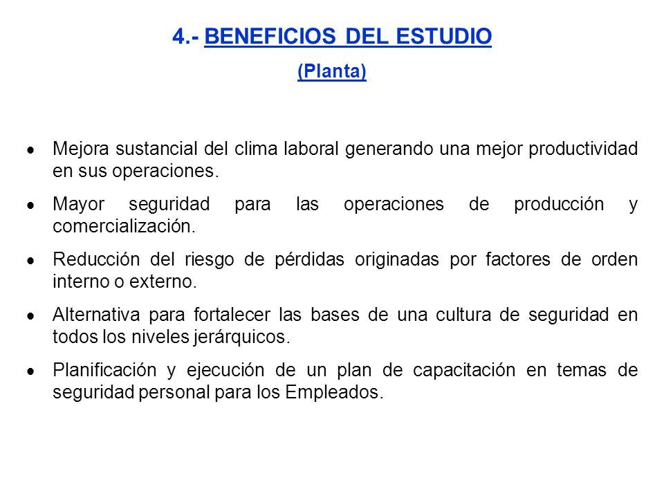 4.- BENEFICIOS DEL ESTUDIO