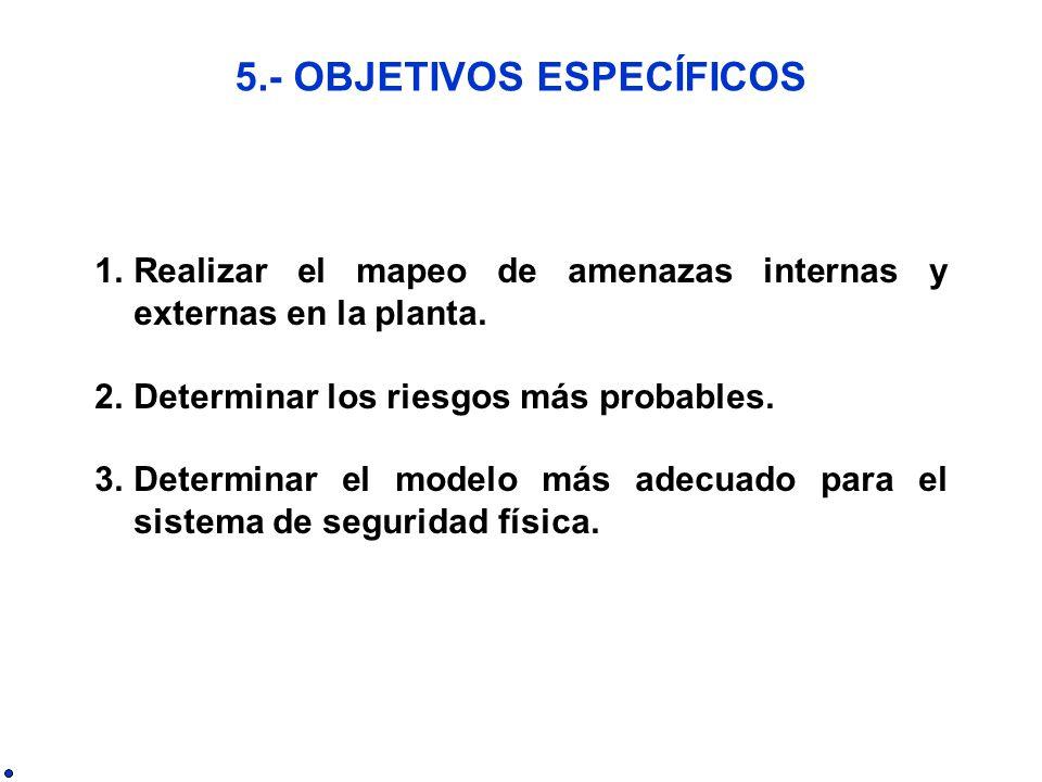5.- OBJETIVOS ESPECÍFICOS