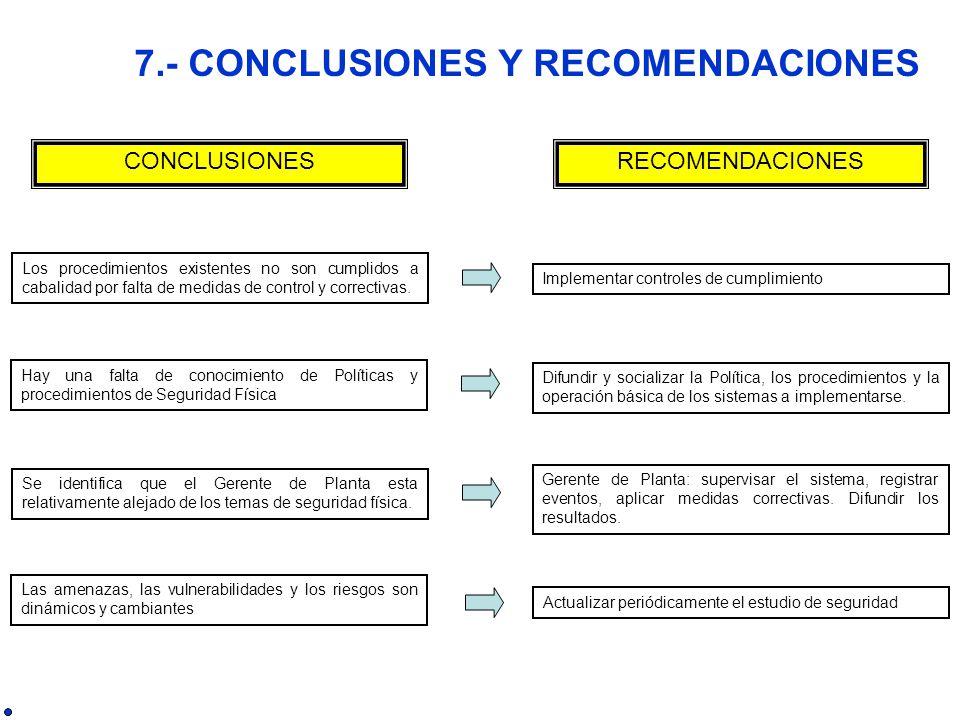 7.- CONCLUSIONES Y RECOMENDACIONES
