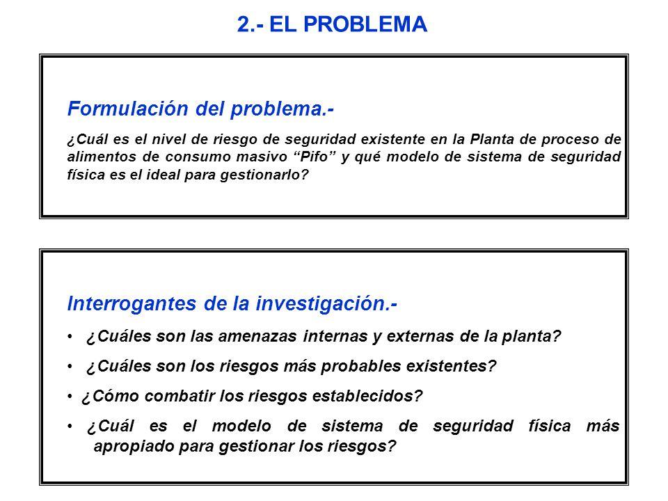 2.- EL PROBLEMA Formulación del problema.-