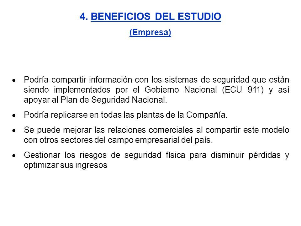 4. BENEFICIOS DEL ESTUDIO